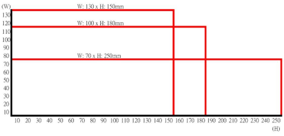 PMI-14 B-Type - Cut Chart